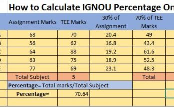 Calculate-IGNOU-Percentage-Online