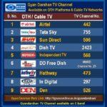 DTH Operators of GyanDarshan Channel