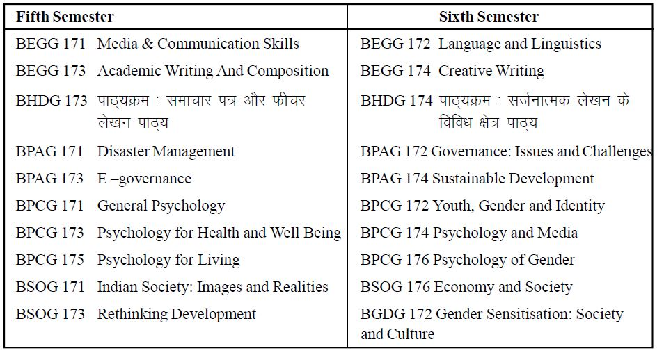 ignou-bag-course-structure-general-electives