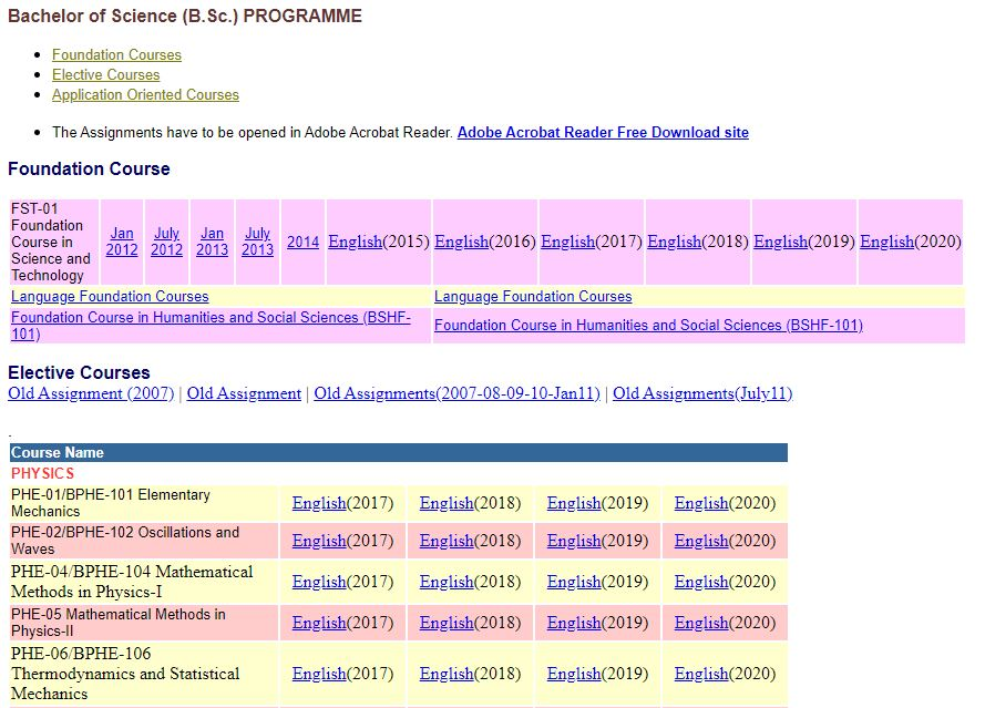 IGNOU-assignment-questions-for-Bsc